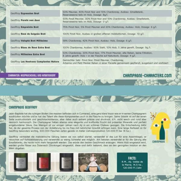 Producer Information Geoffroy